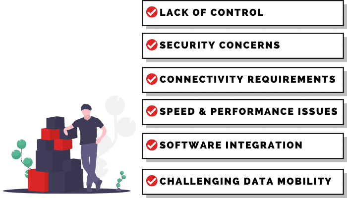 5 disadvantages of software as a service.